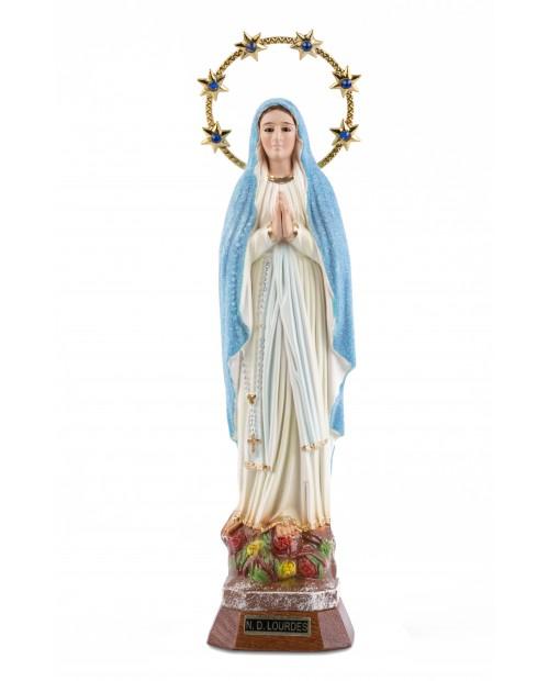 Estatua de Nuestra Señora de Lourdes - meteo